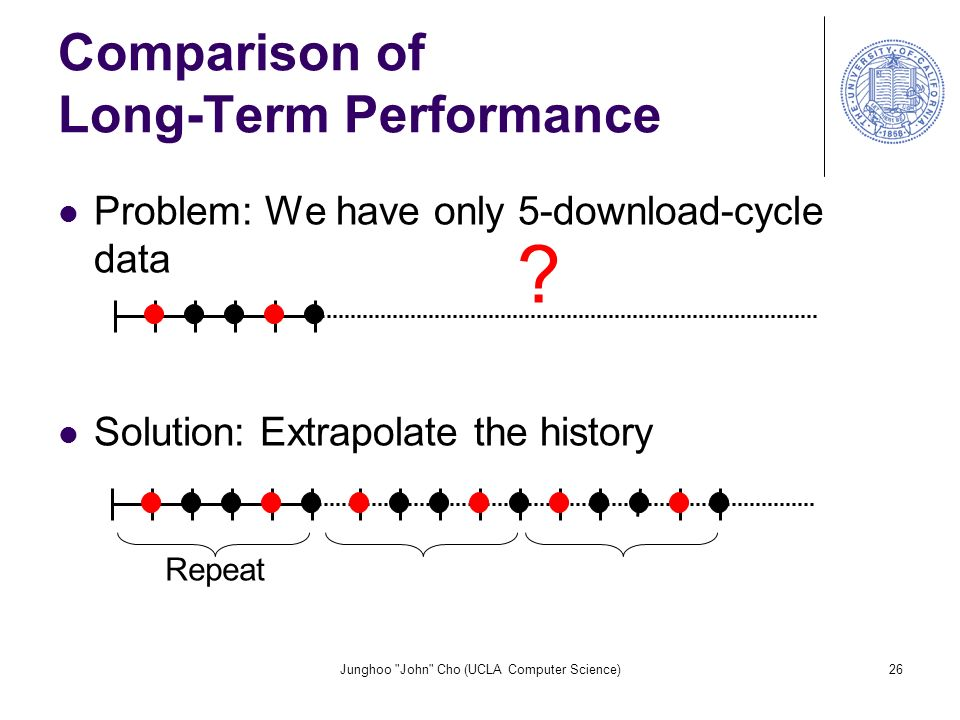 Junghoo John Cho (UCLA Computer Science)26 Comparison of Long-Term Performance Problem: We have only 5-download-cycle data Solution: Extrapolate the history .