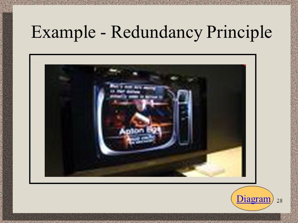 28 Example - Redundancy Principle Diagram