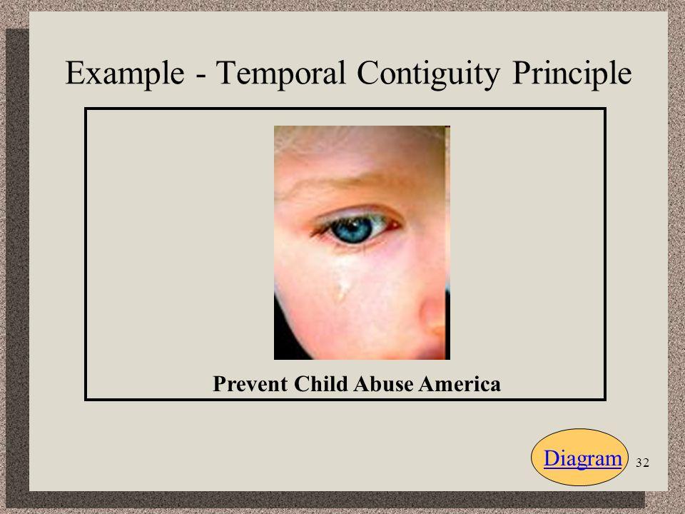 32 Example - Temporal Contiguity Principle Diagram Prevent Child Abuse America