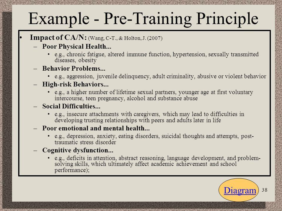 38 Example - Pre-Training Principle Impact of CA/N: (Wang, C-T., & Holton, J.