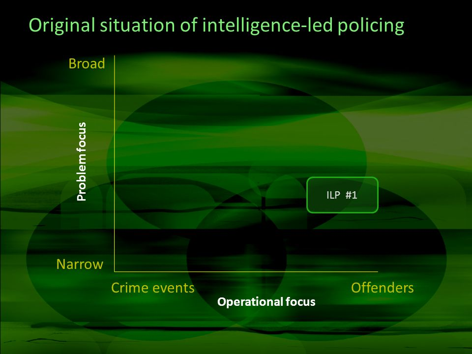 Original situation of intelligence-led policing Crime eventsOffenders Narrow Broad ILP #1 Operational focus Problem focus