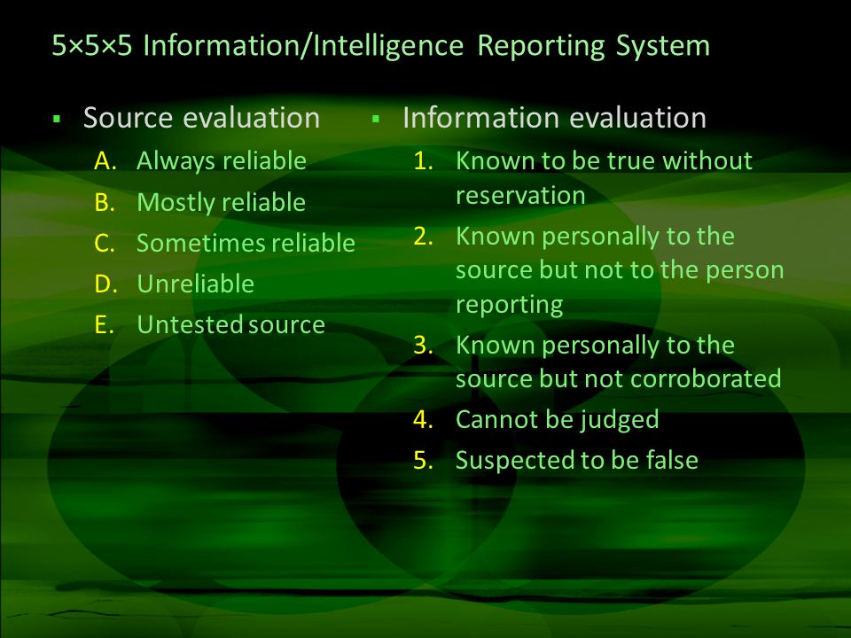 5×5×5 Information/Intelligence Reporting System Source evaluation A.Always reliable B.Mostly reliable C.Sometimes reliable D.Unreliable E.Untested sou