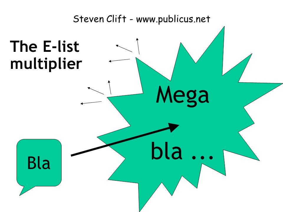 Bla Mega bla... Steven Clift - www.publicus.net The E-list multiplier