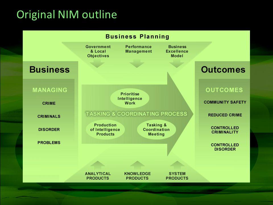 Original NIM outline
