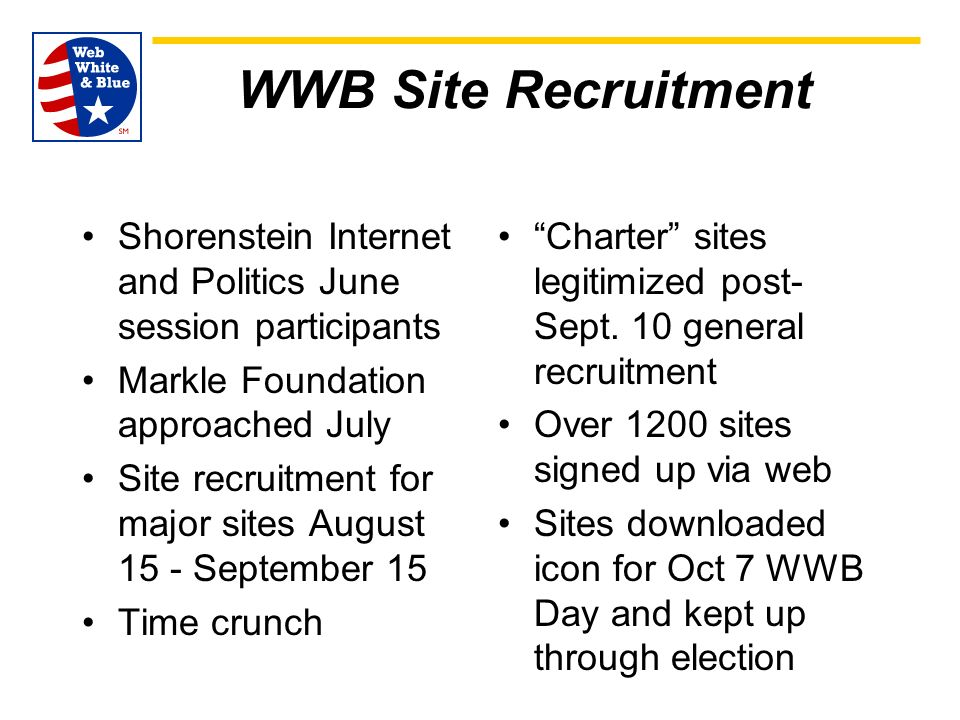 WWB Site Recruitment Shorenstein Internet and Politics June session participants Markle Foundation approached July Site recruitment for major sites August 15 - September 15 Time crunch Charter sites legitimized post- Sept.