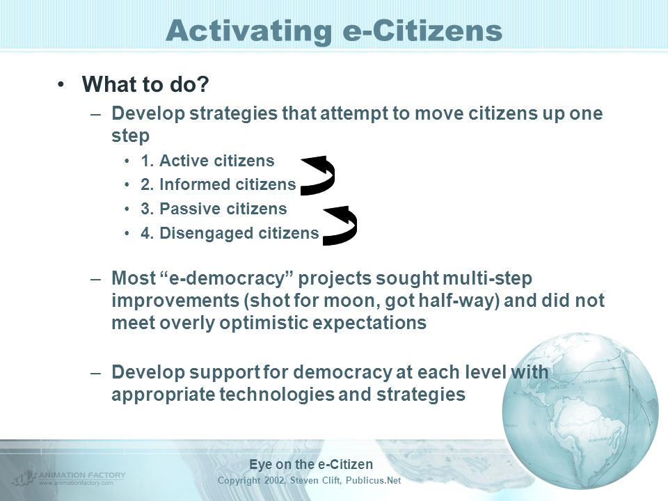 Eye on the e-Citizen Copyright 2002, Steven Clift, Publicus.Net Activating e-Citizens e-Citizens – Elected Officials and E-mail –Local elected officials use e-mail effectively 88% for their official duties, 61% daily 73% online officials say e-mail with constituents helps them better understand public opinion 56% improves relations with local groups 32% have been persuaded by e-mail campaigns on merit 21% e-mail lobbying campaigns opened eyes to strong opinions about which they were previously unaware 61% of online officials agree e-mail can facilitate public debate, but 38% say e-mail alone cant carry full debate on complex issues Source: Pew Internet – Digital Town Hall, Oct.