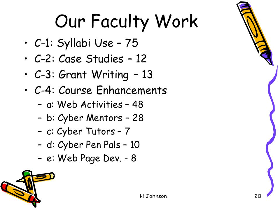H Johnson20 Our Faculty Work C-1: Syllabi Use – 75 C-2: Case Studies – 12 C-3: Grant Writing – 13 C-4: Course Enhancements –a: Web Activities – 48 –b: Cyber Mentors – 28 –c: Cyber Tutors – 7 –d: Cyber Pen Pals – 10 –e: Web Page Dev.