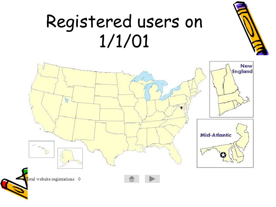 5 Registered users on 1/1/01 Total website registrations: 0