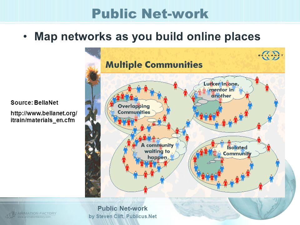 Public Net-work by Steven Clift, Publicus.Net Public Net-work Map networks as you build online places Source: BellaNet http://www.bellanet.org/ itrain/materials_en.cfm