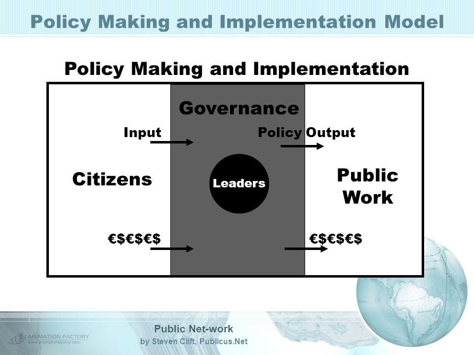 Public Net-work by Steven Clift, Publicus.Net Policy Making and Implementation Model Citizens Governance Public Work Leaders Input $$$ Policy Output $$$ Policy Making and Implementation