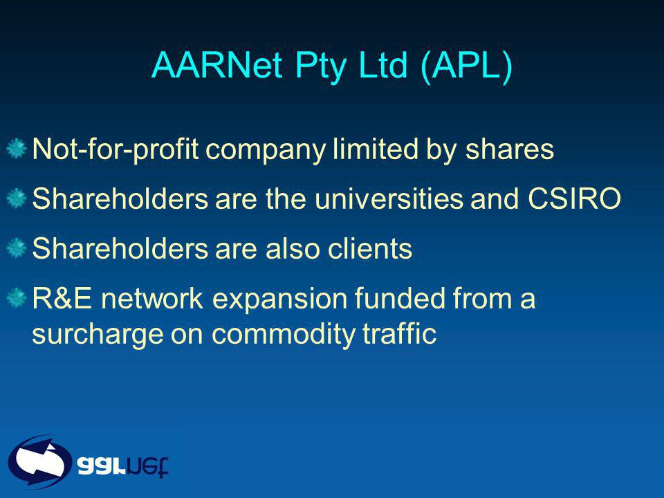 AARNet Pty Ltd (APL) Not-for-profit company limited by shares Shareholders are the universities and CSIRO Shareholders are also clients R&E network expansion funded from a surcharge on commodity traffic
