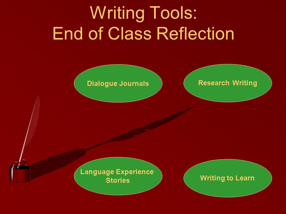 Writing Tools: End of Class Reflection Dialogue Journals Research Writing Language Experience Stories Writing to Learn