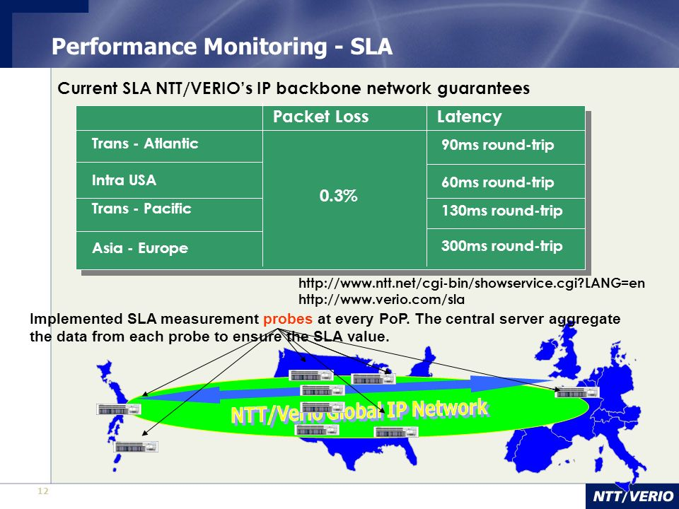 12 Current SLA NTT/VERIOs IP backbone network guarantees Packet LossLatency Trans - Atlantic Trans - Pacific Asia - Europe 0.3% 90ms round-trip 130ms
