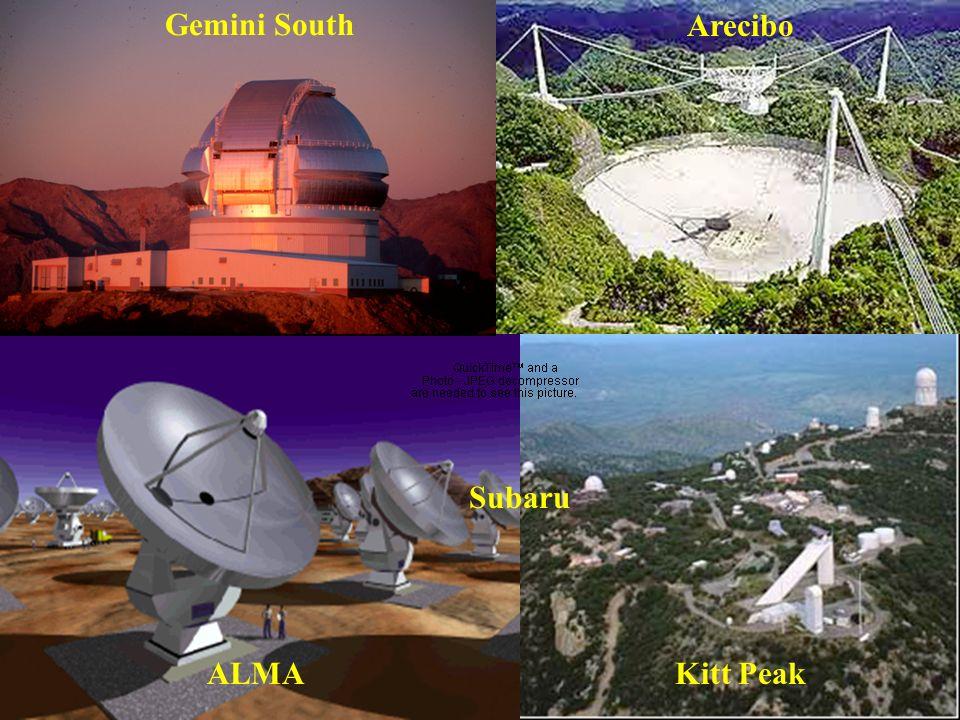 Kitt Peak Arecibo ALMA Gemini South Subaru