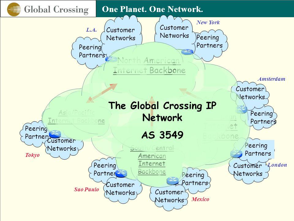 One Planet. One Network. New York L.A. Peering Partners Customer Networks Peering Partners Customer Networks North American Internet Backbone Sao Paul