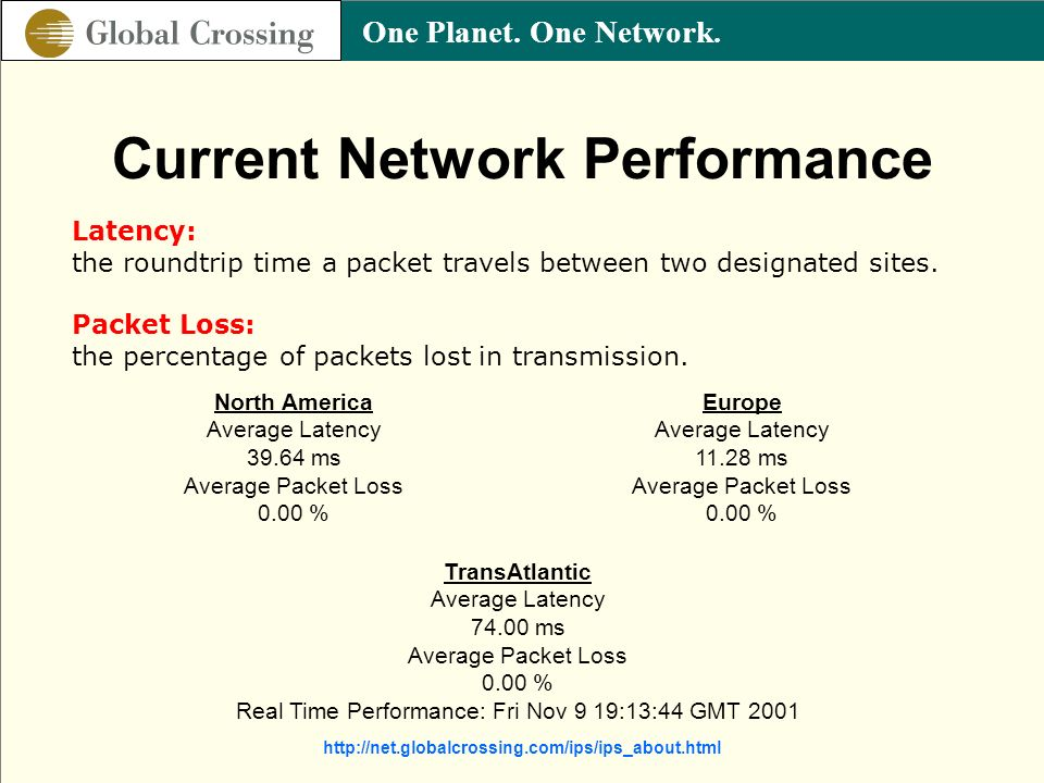 One Planet. One Network. Current Network Performance North America Average Latency 39.64 ms Average Packet Loss 0.00 % Europe Average Latency 11.28 ms