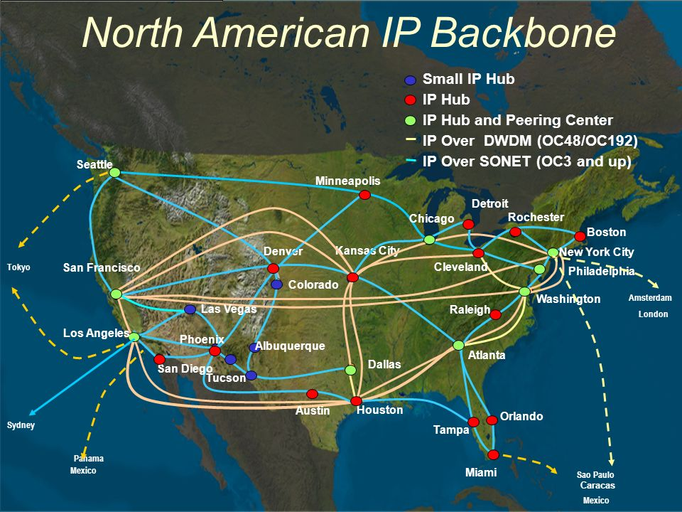 One Planet. One Network. Denver Kansas City Atlanta Washington Philadelphia Minneapolis North American IP Backbone Small IP Hub IP Hub IP Hub and Peer