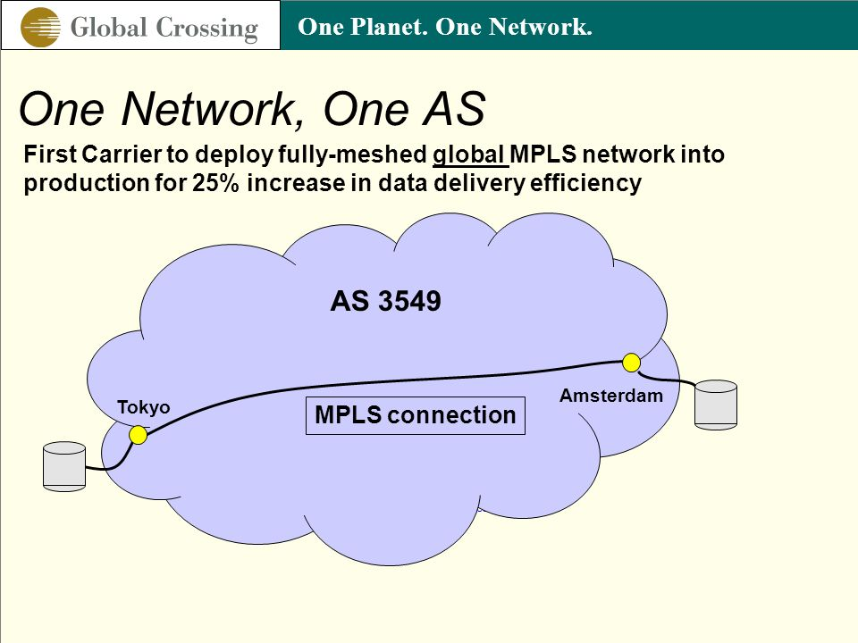 One Planet. One Network. One Network, One AS European Internet Backbone North American Internet Backbone South/Central American Internet Backbone Asia