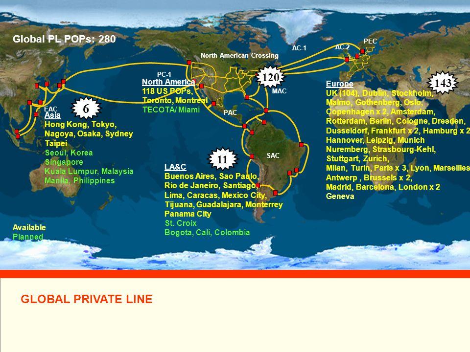 One Planet. One Network. SAC PAC MAC AC-1 PEC North American Crossing PC-1 EAC AC-2 Asia Hong Kong, Tokyo, Nagoya, Osaka, Sydney Taipei Seoul, Korea S