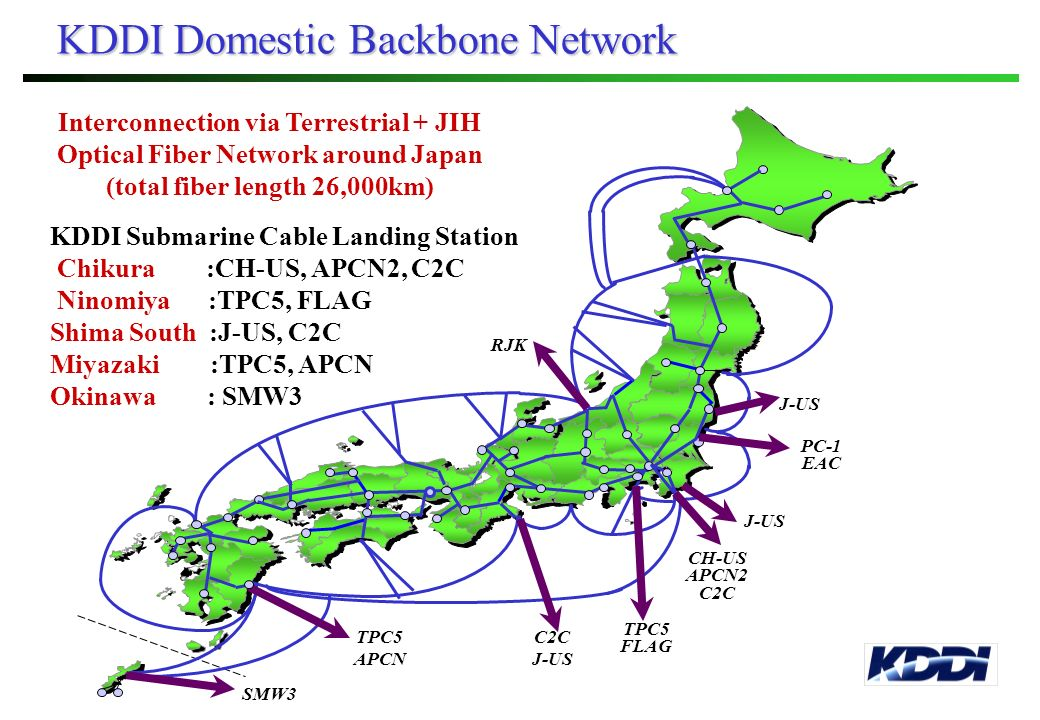 Tokyo Sendai Nagoya Osaka Hiroshima Fukuoka Sapporo International connection Router deployment Carrier interconnection Legend MPLS Core Router 2.4G/10