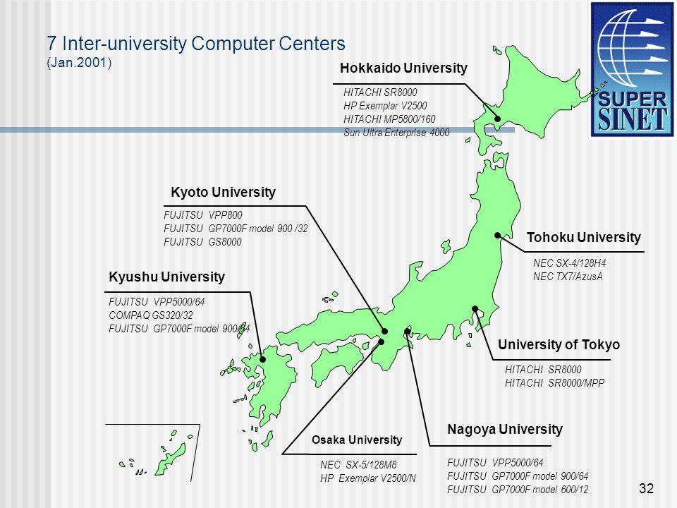 32 Hokkaido University HITACHI SR8000 HP Exemplar V2500 HITACHI MP5800/160 Sun Ultra Enterprise 4000 Tohoku University NEC SX-4/128H4 NEC TX7/AzusA University of Tokyo HITACHI SR8000 HITACHI SR8000/MPP Nagoya University FUJITSU VPP5000/64 FUJITSU GP7000F model 900/64 FUJITSU GP7000F model 600/12 Osaka University NEC SX-5/128M8 HP Exemplar V2500/N Kyoto University FUJITSU VPP800 FUJITSU GP7000F model 900 /32 FUJITSU GS8000 Kyushu University FUJITSU VPP5000/64 COMPAQ GS320/32 FUJITSU GP7000F model 900/64 7 Inter-university Computer Centers (Jan.2001)
