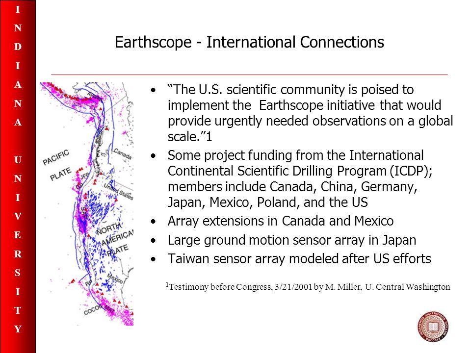 INDIANAUNIVERSITYINDIANAUNIVERSITY Earthscope - International Connections The U.S.