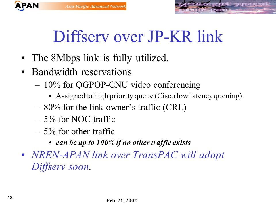18 Feb. 21, 2002 Diffserv over JP-KR link The 8Mbps link is fully utilized. Bandwidth reservations –10% for QGPOP-CNU video conferencing Assigned to h