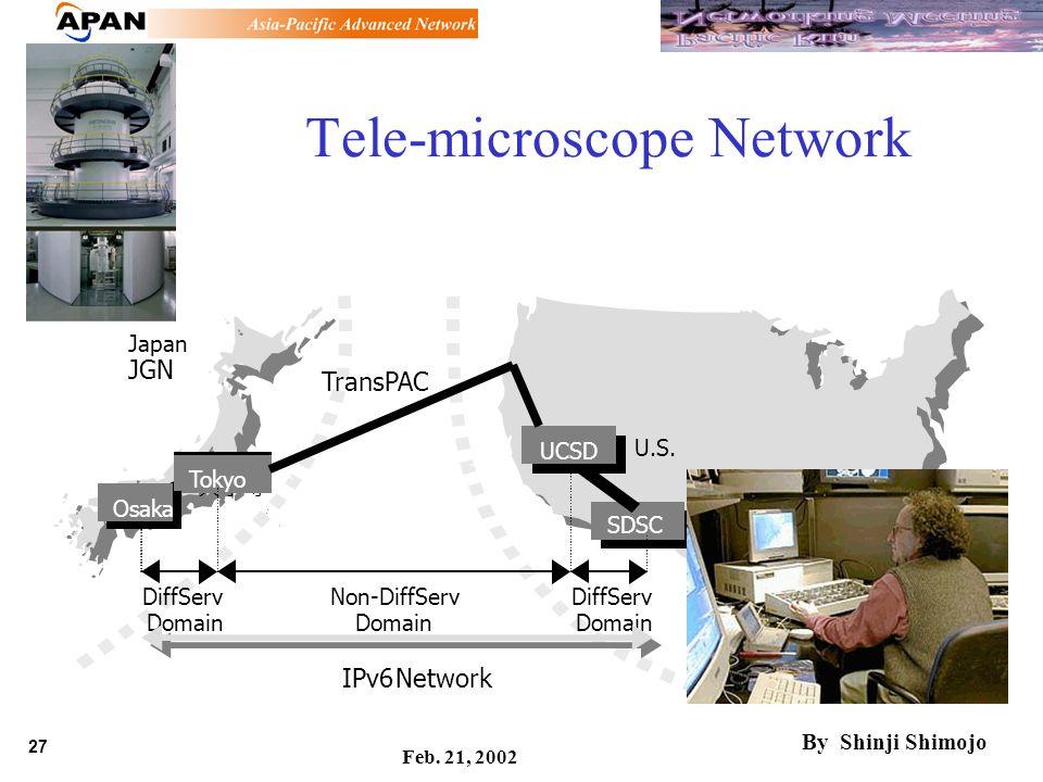27 Feb. 21, 2002 Tele-microscope Network Japan JGN Tokyo SDSC U.S.