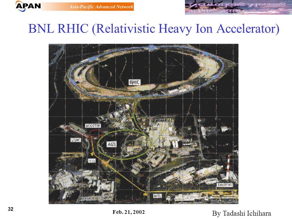32 Feb. 21, 2002 BNL RHIC (Relativistic Heavy Ion Accelerator) By Tadashi Ichihara