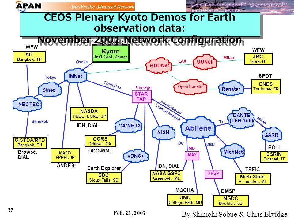 37 Feb. 21, 2002 Kyoto Intl Conf.