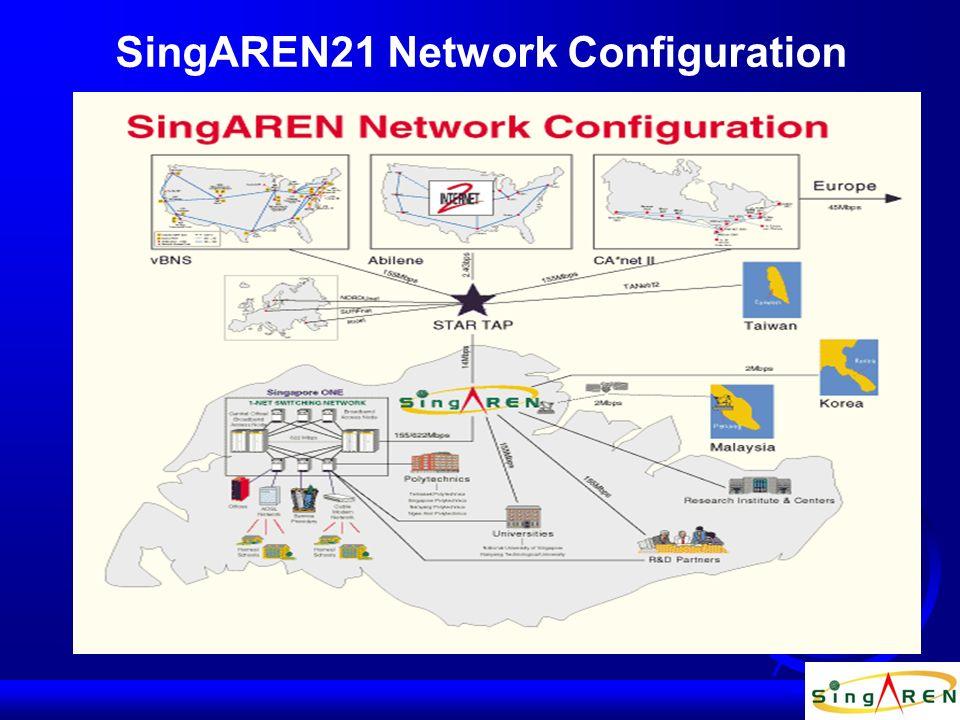 SingAREN21 Network Configuration