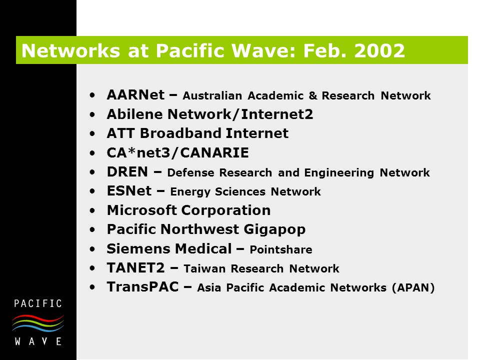 AARNet – Australian Academic & Research Network Abilene Network/Internet2 ATT Broadband Internet CA*net3/CANARIE DREN – Defense Research and Engineering Network ESNet – Energy Sciences Network Microsoft Corporation Pacific Northwest Gigapop Siemens Medical – Pointshare TANET2 – Taiwan Research Network TransPAC – Asia Pacific Academic Networks (APAN) Networks at Pacific Wave: Feb.