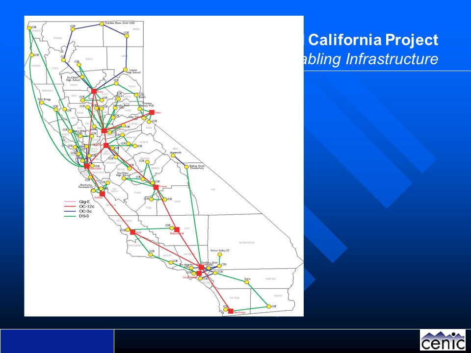 Digital California Project An Enabling Infrastructure