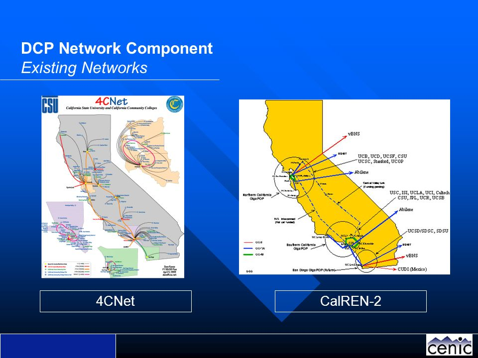 DCP Network Component Existing Networks 4CNetCalREN-2
