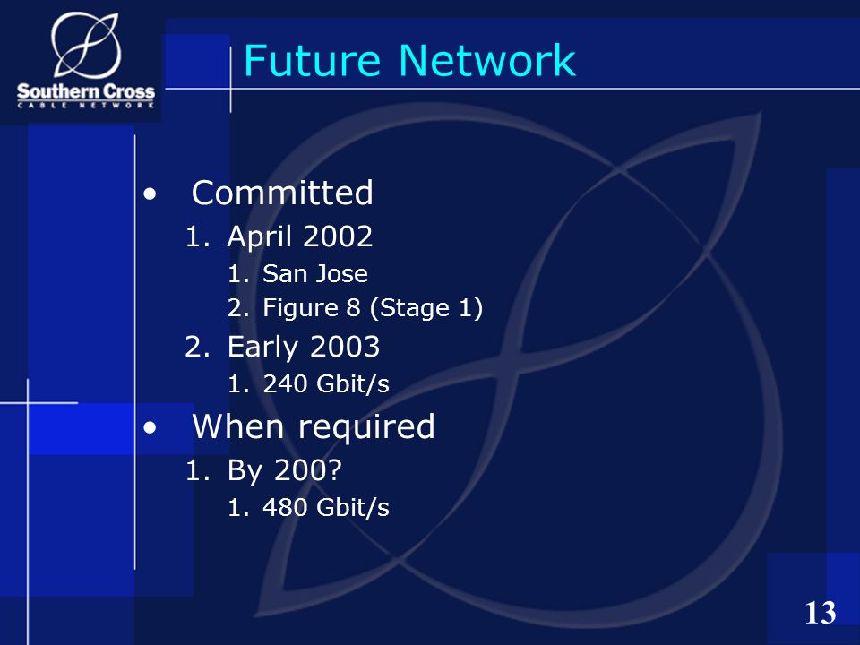 13 Future Network Committed 1.April 2002 1.San Jose 2.Figure 8 (Stage 1) 2.Early 2003 1.240 Gbit/s When required 1.By 200.