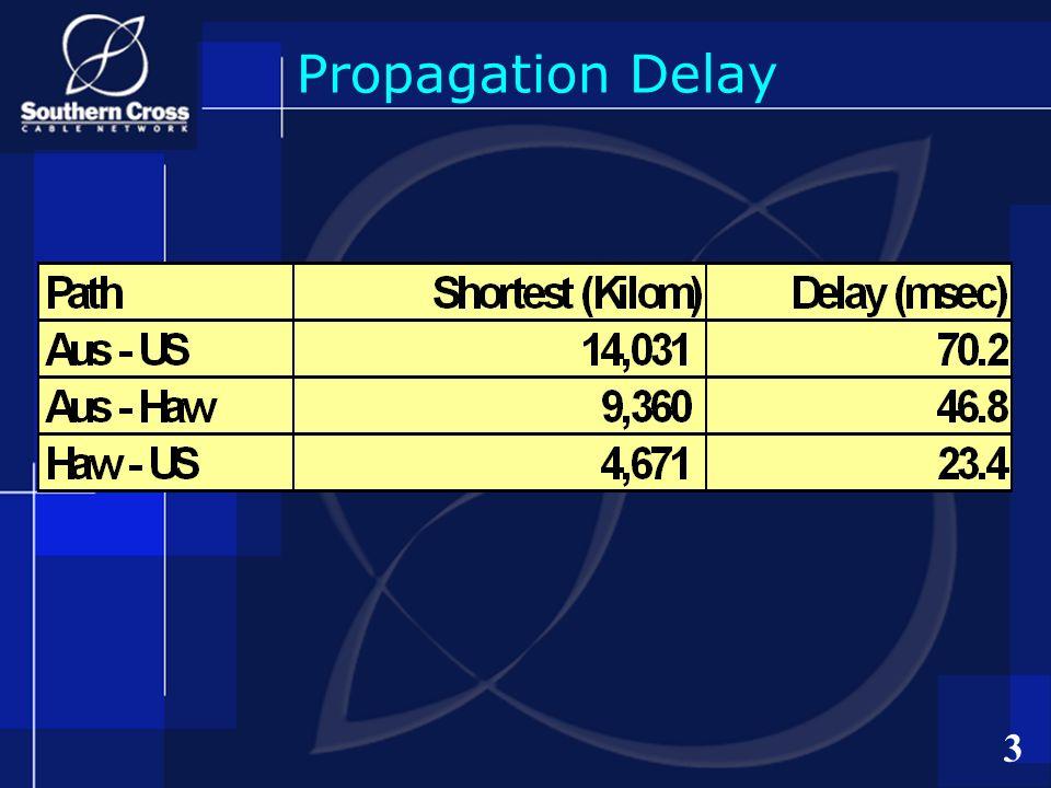 3 Propagation Delay