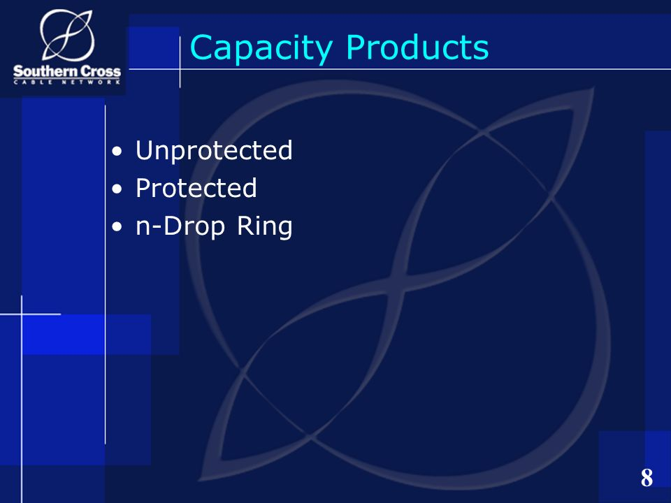 8 Capacity Products Unprotected Protected n-Drop Ring