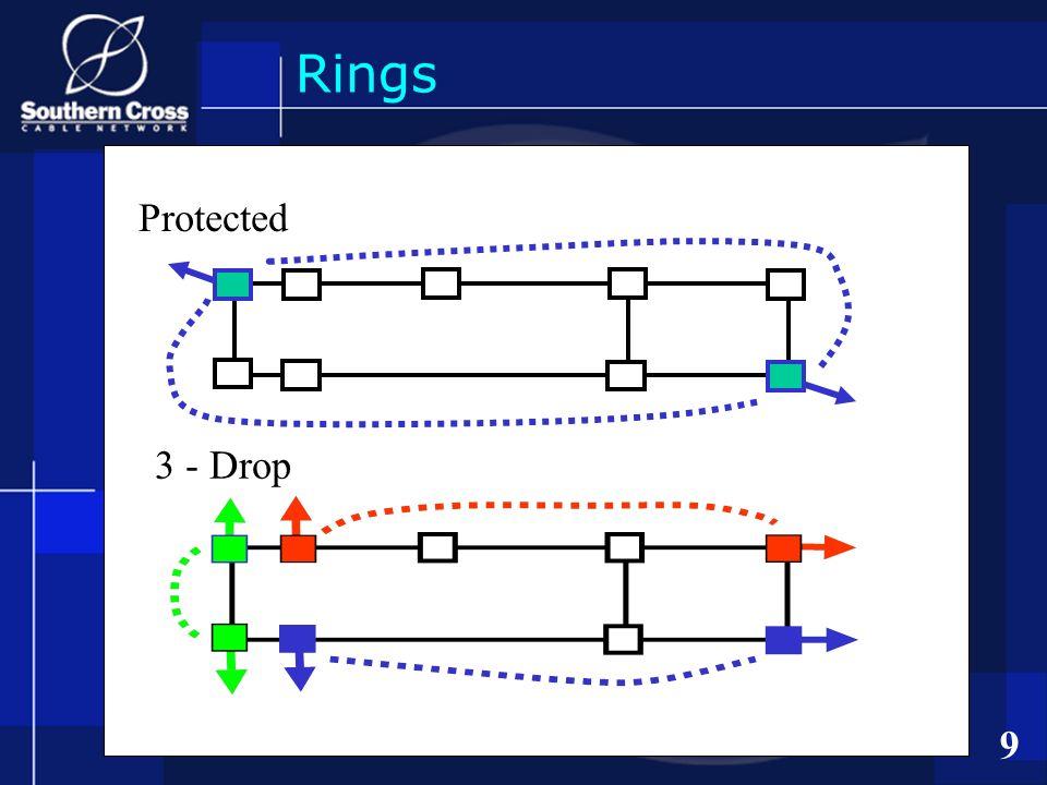 9 Rings Protected 3 - Drop