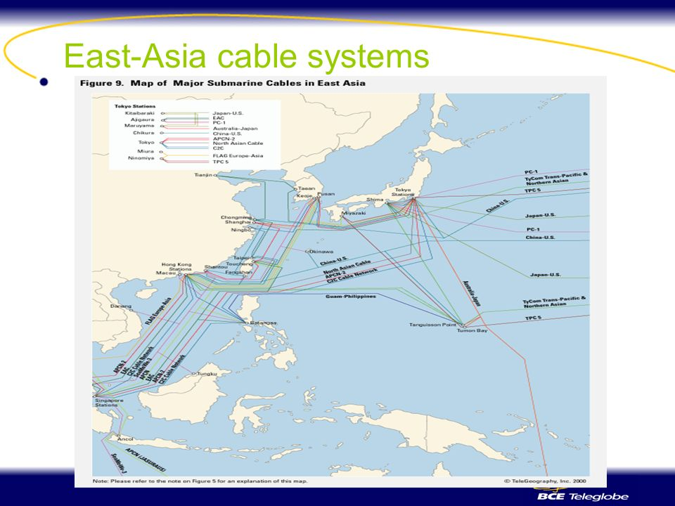 East-Asia cable systems