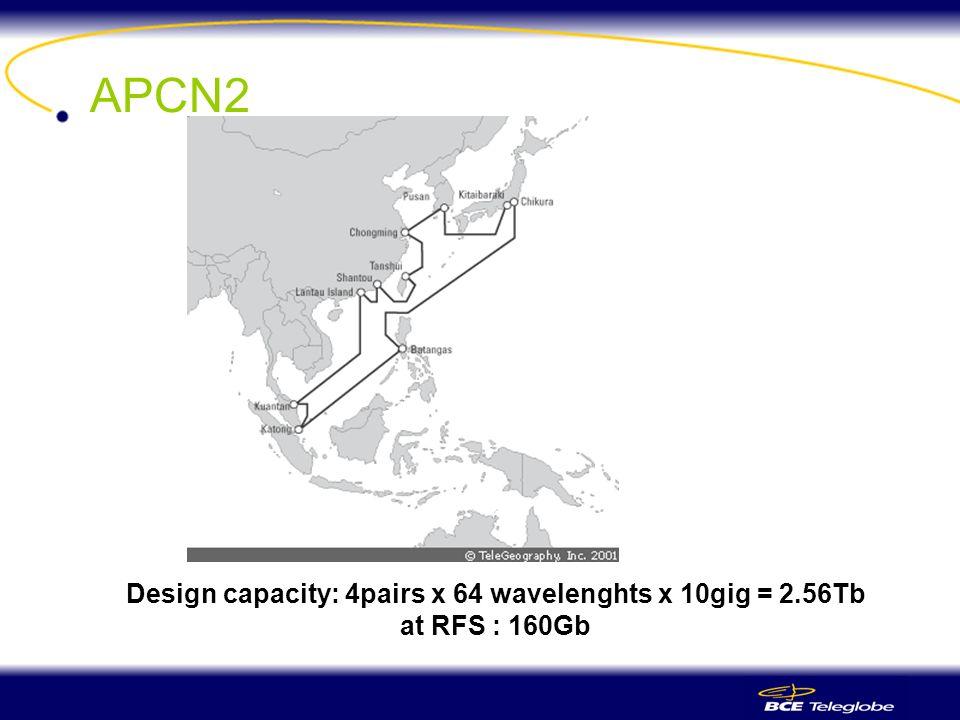APCN2 Design capacity: 4pairs x 64 wavelenghts x 10gig = 2.56Tb at RFS : 160Gb