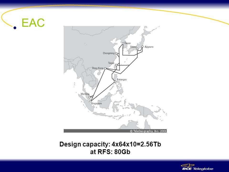 EAC Design capacity: 4x64x10=2.56Tb at RFS: 80Gb