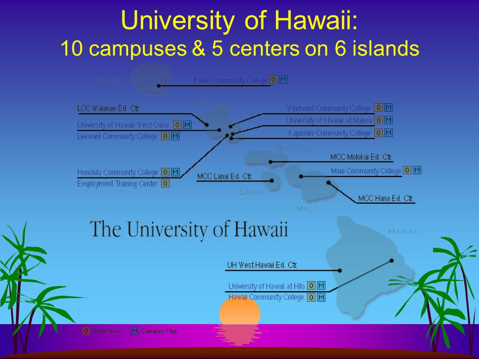 University of Hawaii: 10 campuses & 5 centers on 6 islands