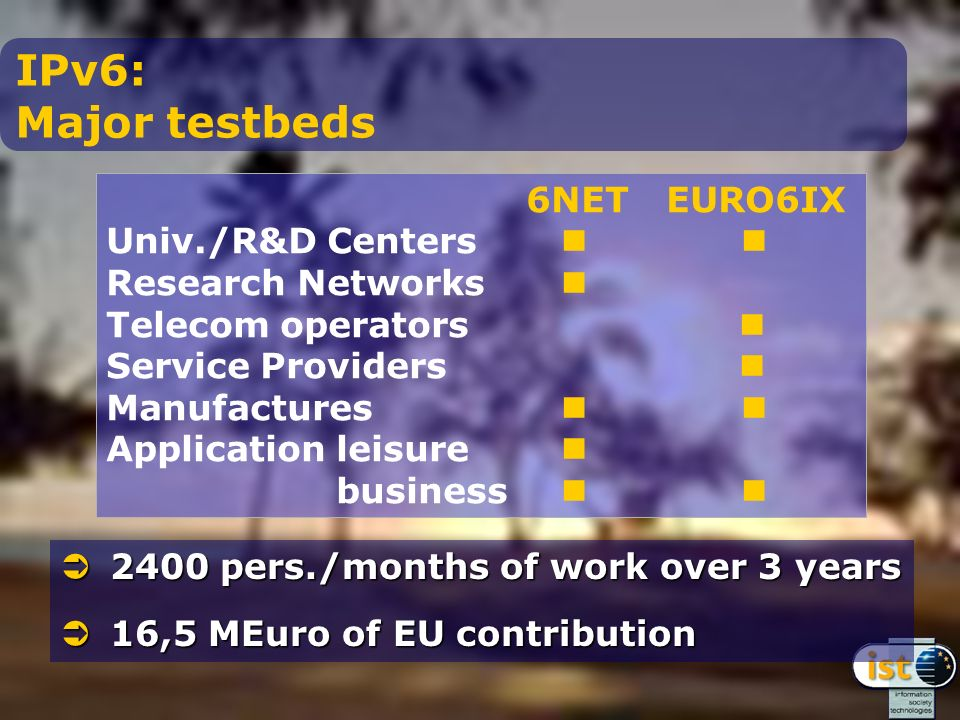 IPv6: Major testbeds 2400 pers./months of work over 3 years 2400 pers./months of work over 3 years 16,5 MEuro of EU contribution 16,5 MEuro of EU contribution 6NETEURO6IX Univ./R&D Centers Research Networks Telecom operators Service Providers Manufactures Application leisure business