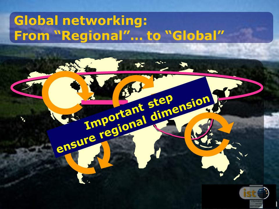 Global networking: From Regional… to Global Important step ensure regional dimension