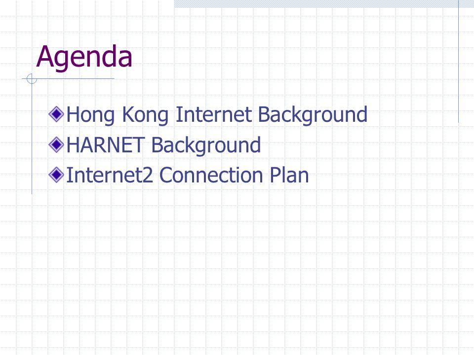 Agenda Hong Kong Internet Background HARNET Background Internet2 Connection Plan