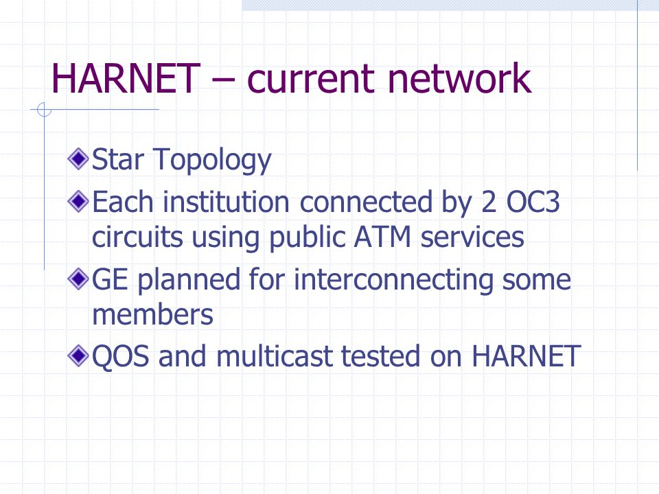 HARNET – current network Star Topology Each institution connected by 2 OC3 circuits using public ATM services GE planned for interconnecting some memb