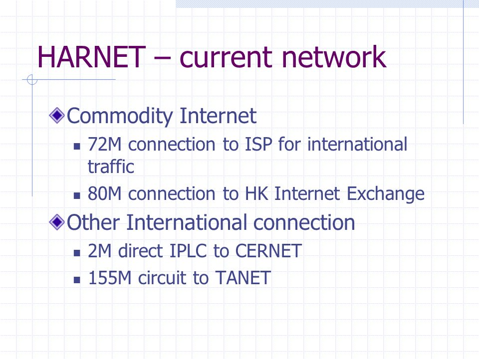 HARNET – current network Commodity Internet 72M connection to ISP for international traffic 80M connection to HK Internet Exchange Other International