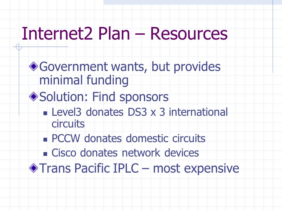 Internet2 Plan – Resources Government wants, but provides minimal funding Solution: Find sponsors Level3 donates DS3 x 3 international circuits PCCW d