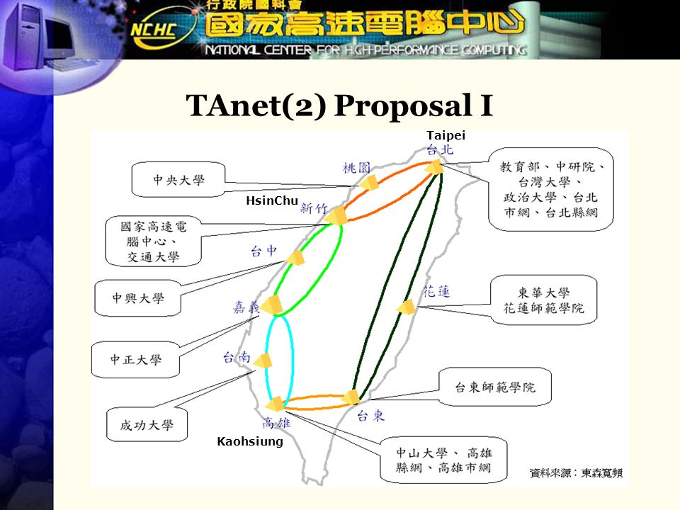 TAnet(2) Proposal I Taipei HsinChu Kaohsiung