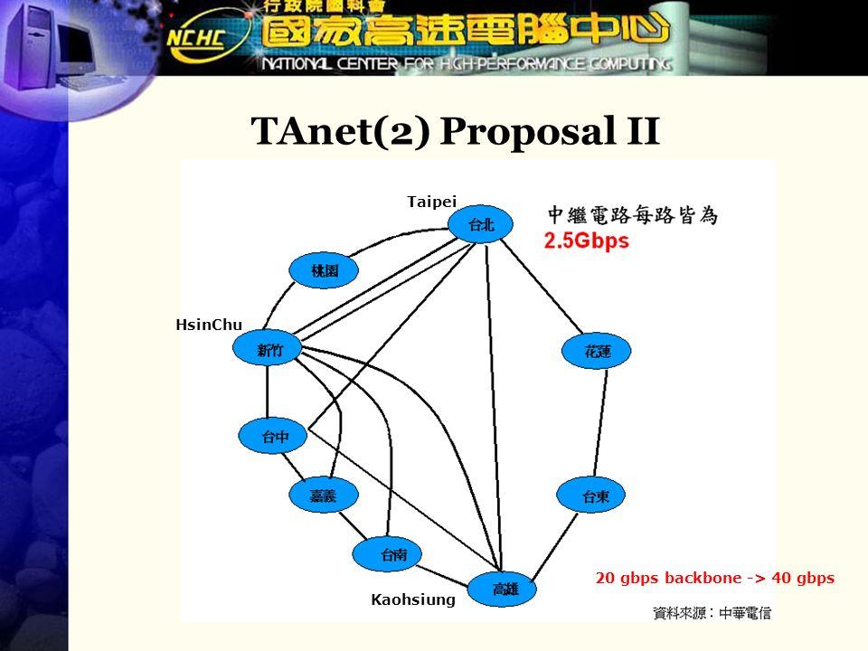 TAnet(2) Proposal II Taipei HsinChu Kaohsiung 20 gbps backbone -> 40 gbps